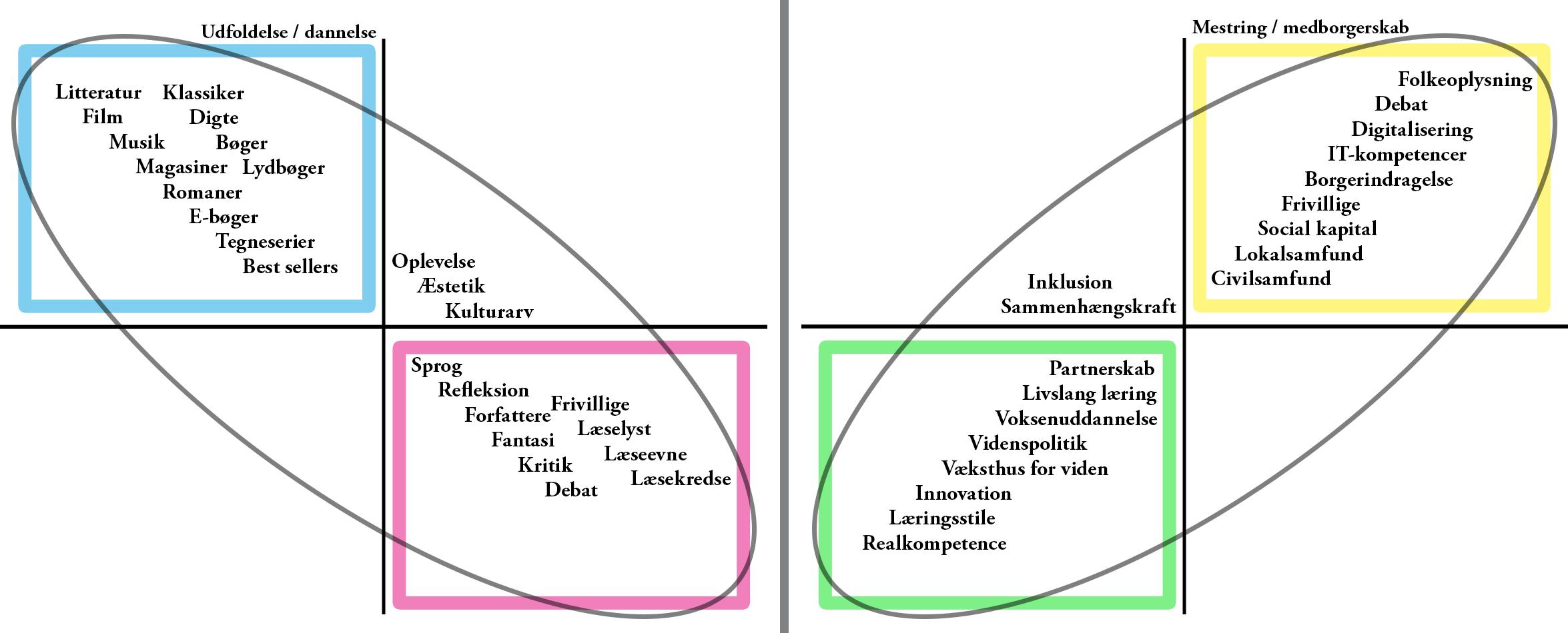 Figur 4 (se note 1)